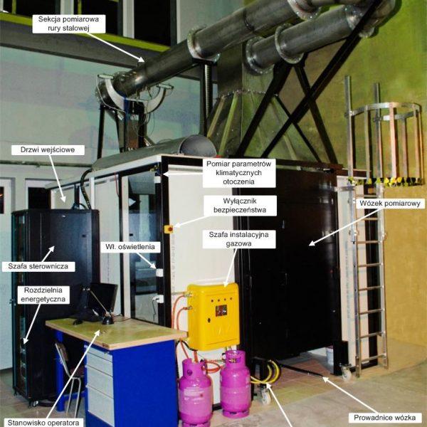 Urządzenie do badania reakcji na ogień wyrobów budowlanych, poddanych oddziaływaniu termicznemu pojedynczego płonącego przedmiotu SBI